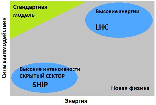 Semikhatov diagr
